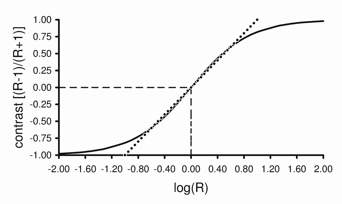 https://static-content.springer.com/image/art%3A10.1186%2F1471-2288-13-123/MediaObjects/12874_2012_Article_1183_Fig6_HTML.jpg