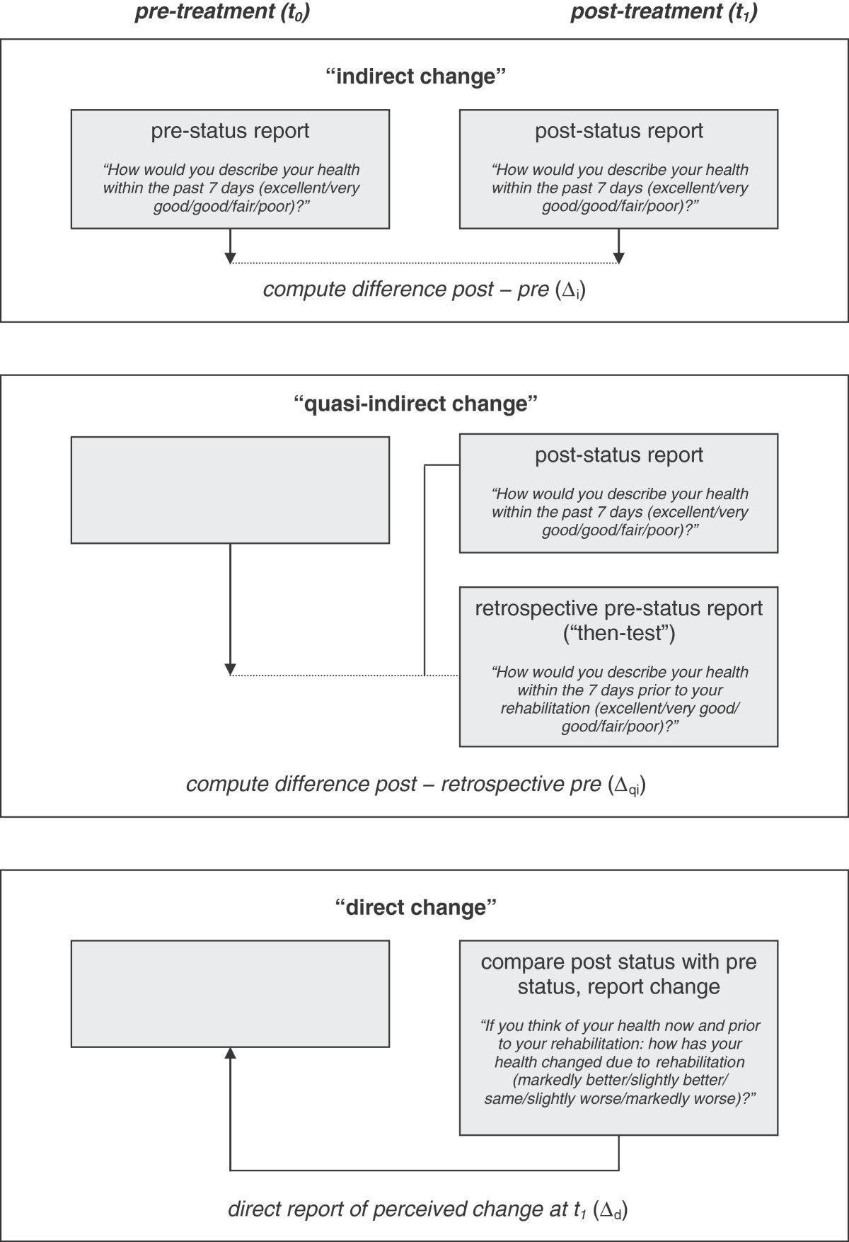 https://static-content.springer.com/image/art%3A10.1186%2F1471-2288-13-52/MediaObjects/12874_2011_Article_922_Fig1_HTML.jpg