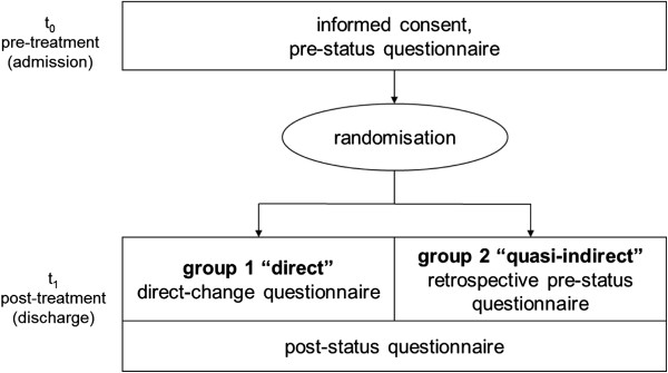 https://static-content.springer.com/image/art%3A10.1186%2F1471-2288-13-52/MediaObjects/12874_2011_Article_922_Fig2_HTML.jpg