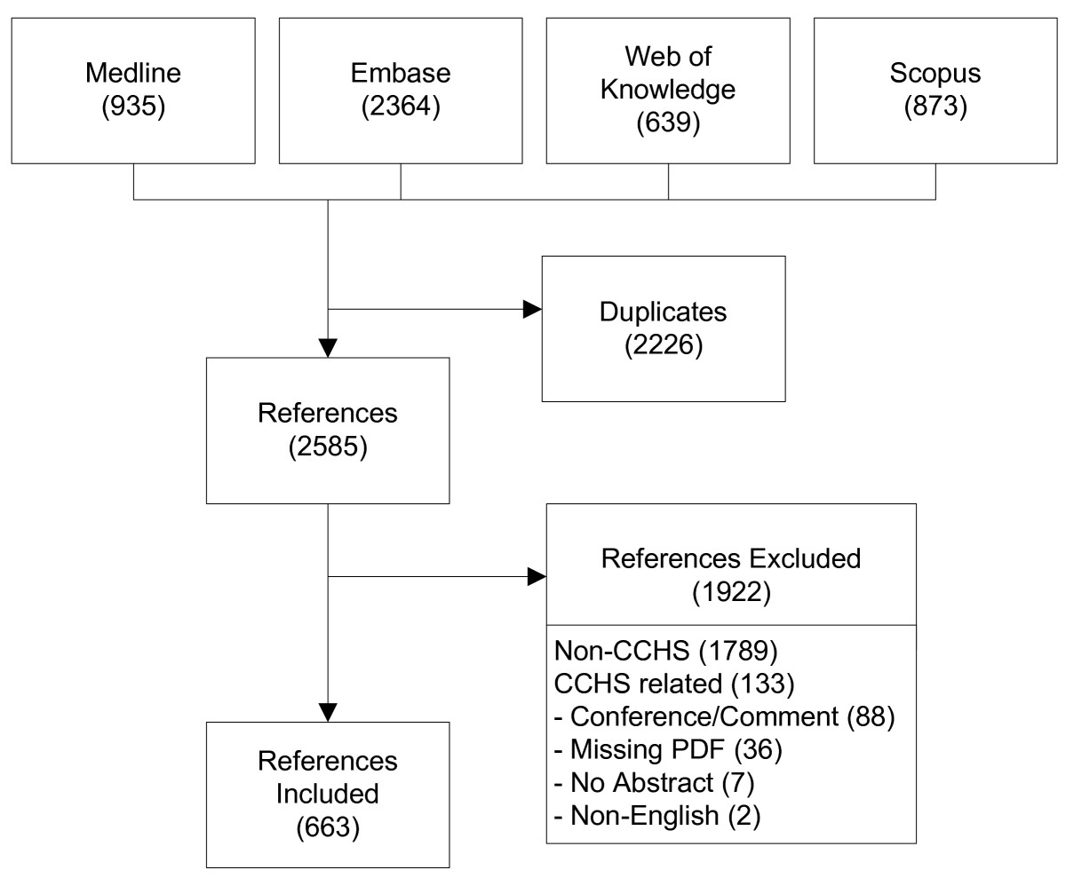 https://static-content.springer.com/image/art%3A10.1186%2F1471-2288-14-15/MediaObjects/12874_2013_Article_1041_Fig1_HTML.jpg