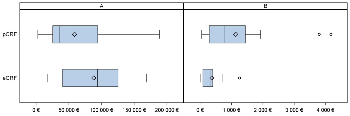 https://static-content.springer.com/image/art%3A10.1186%2F1471-2288-14-7/MediaObjects/12874_2013_Article_1037_Fig1_HTML.jpg