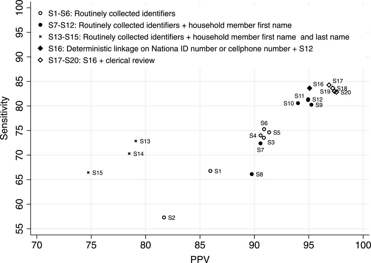 https://static-content.springer.com/image/art%3A10.1186%2F1471-2288-14-71/MediaObjects/12874_2014_Article_1087_Fig1_HTML.jpg