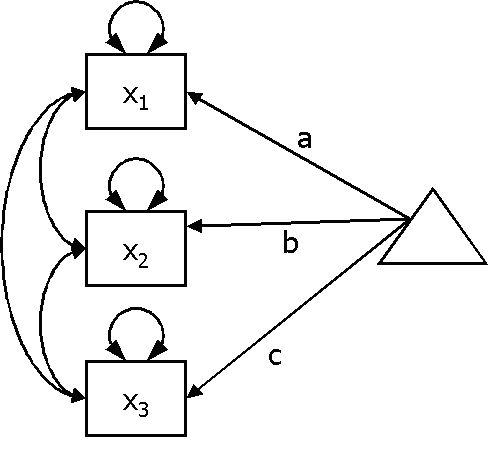 https://static-content.springer.com/image/art%3A10.1186%2F1471-2288-3-27/MediaObjects/12874_2003_Article_57_Fig6_HTML.jpg