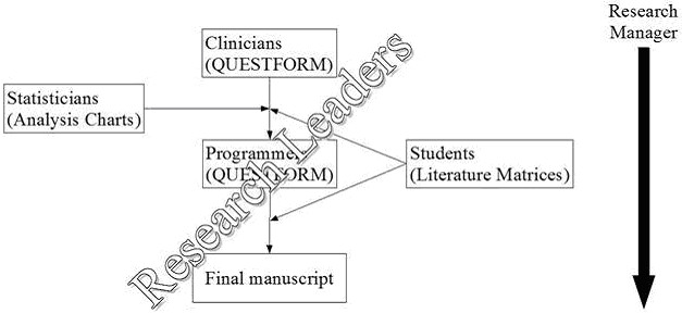 https://static-content.springer.com/image/art%3A10.1186%2F1471-2288-4-29/MediaObjects/12874_2004_Article_87_Fig9_HTML.jpg