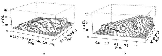 https://static-content.springer.com/image/art%3A10.1186%2F1471-2288-4-7/MediaObjects/12874_2003_Article_65_Fig1_HTML.jpg