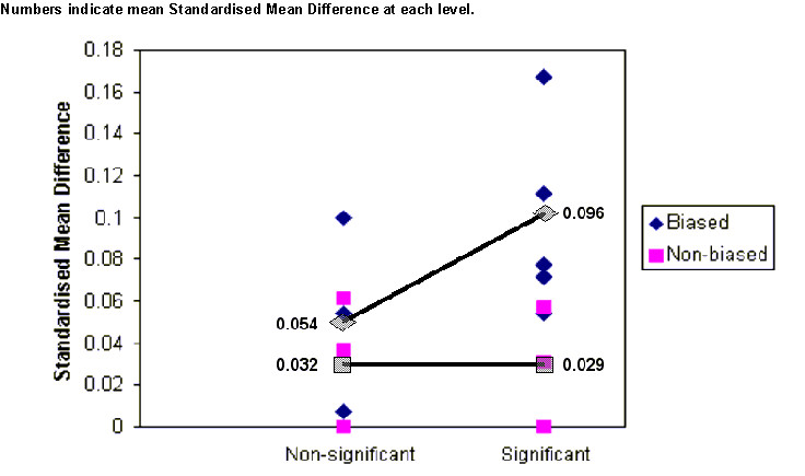 https://static-content.springer.com/image/art%3A10.1186%2F1471-2288-5-10/MediaObjects/12874_2004_Article_98_Fig3_HTML.jpg