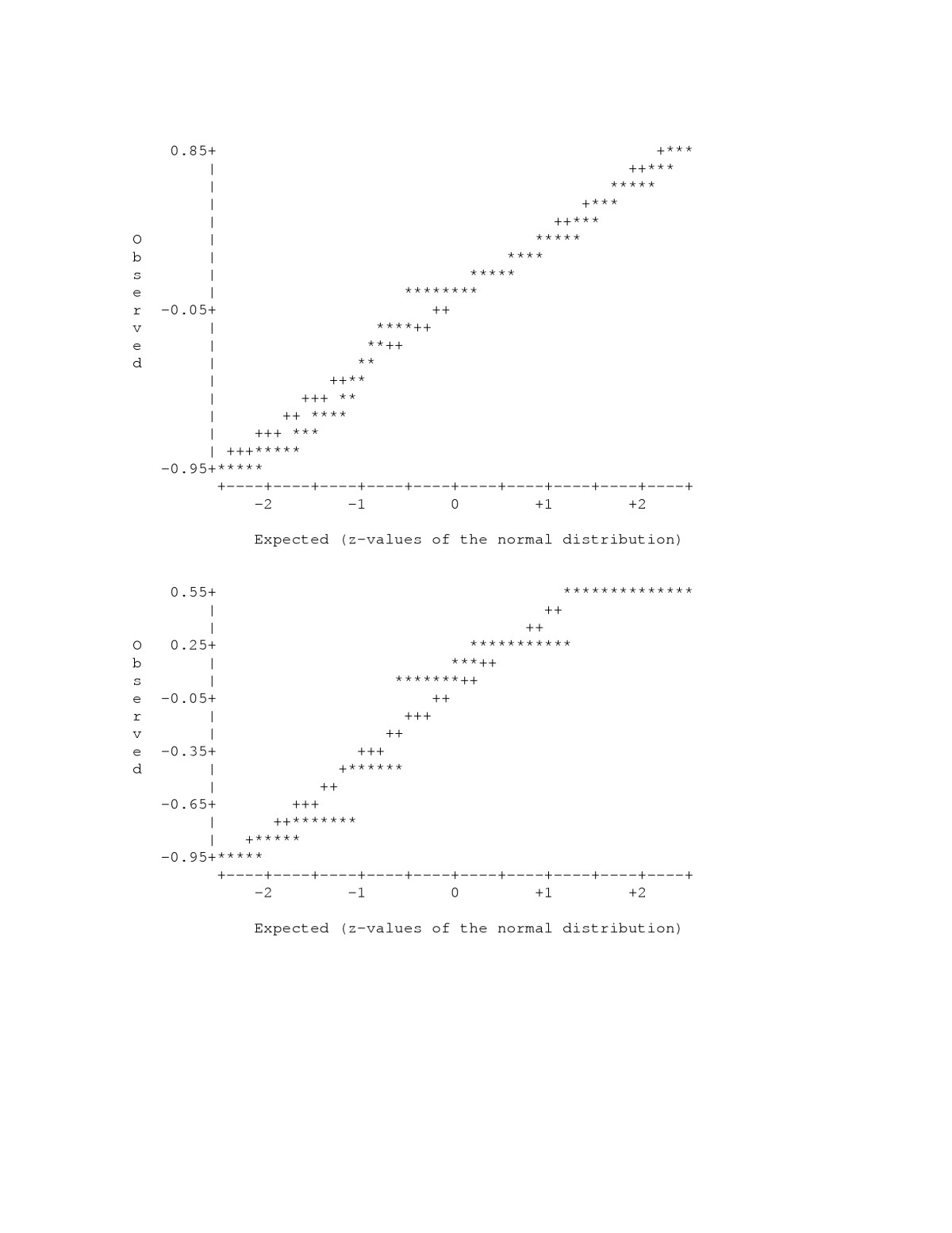 https://static-content.springer.com/image/art%3A10.1186%2F1471-2288-6-13/MediaObjects/12874_2005_Article_138_Fig3_HTML.jpg