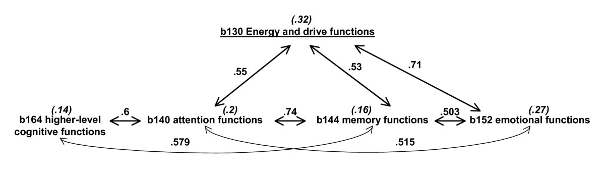 https://static-content.springer.com/image/art%3A10.1186%2F1471-2288-6-36/MediaObjects/12874_2006_Article_161_Fig2_HTML.jpg