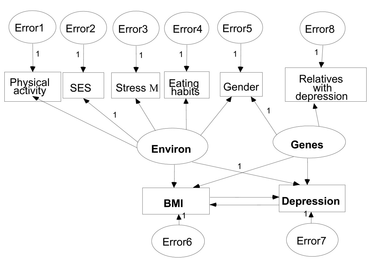 https://static-content.springer.com/image/art%3A10.1186%2F1471-2288-7-17/MediaObjects/12874_2006_Article_200_Fig1_HTML.jpg