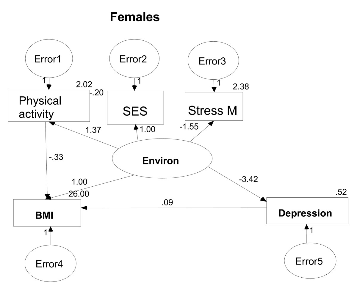 https://static-content.springer.com/image/art%3A10.1186%2F1471-2288-7-17/MediaObjects/12874_2006_Article_200_Fig3_HTML.jpg
