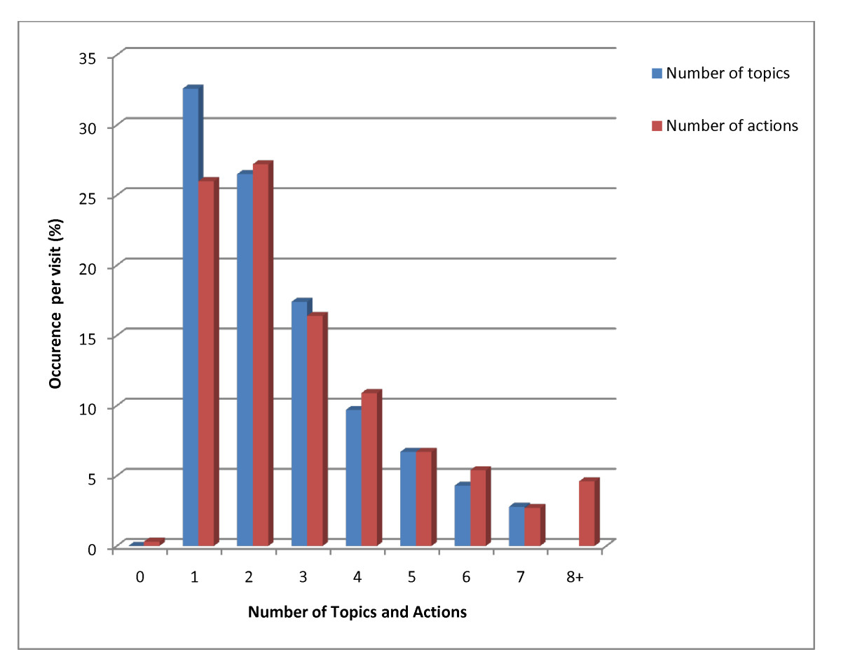 https://static-content.springer.com/image/art%3A10.1186%2F1471-2296-13-7/MediaObjects/12875_2011_Article_670_Fig1_HTML.jpg