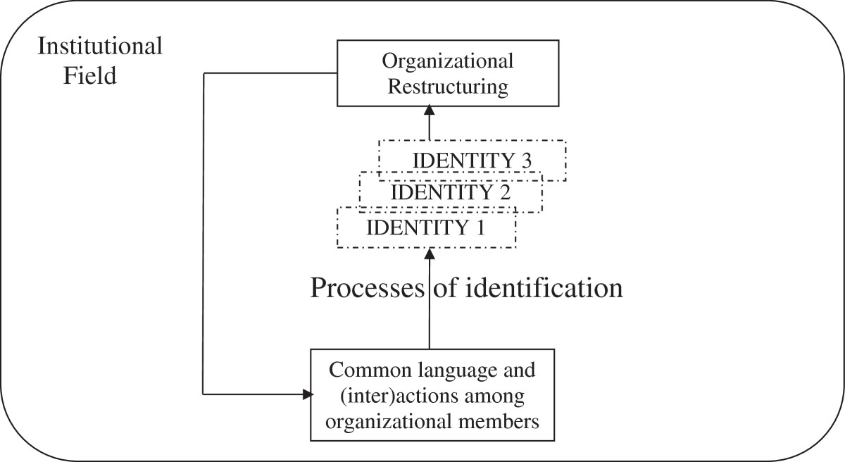 https://static-content.springer.com/image/art%3A10.1186%2F1471-2296-15-41/MediaObjects/12875_2013_Article_1023_Fig1_HTML.jpg