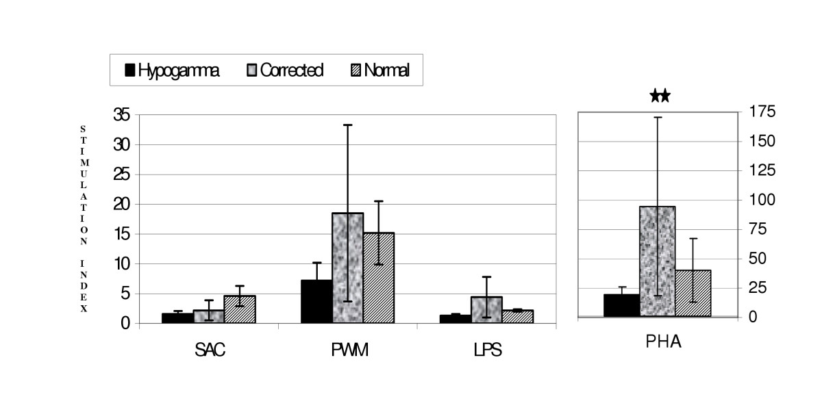 https://static-content.springer.com/image/art%3A10.1186%2F1471-2296-5-23/MediaObjects/12875_2004_Article_71_Fig1_HTML.jpg