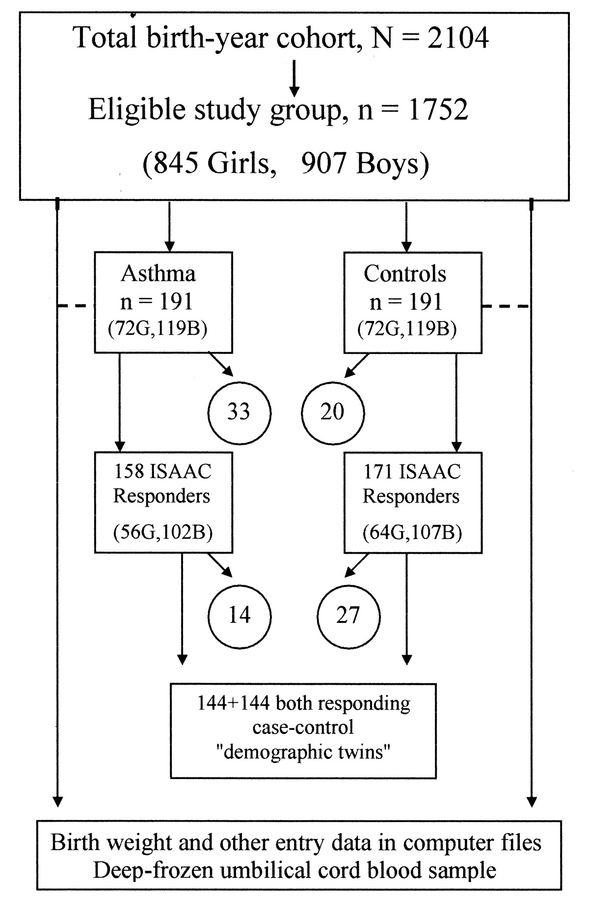 https://static-content.springer.com/image/art%3A10.1186%2F1471-2296-6-16/MediaObjects/12875_2004_Article_95_Fig1_HTML.jpg