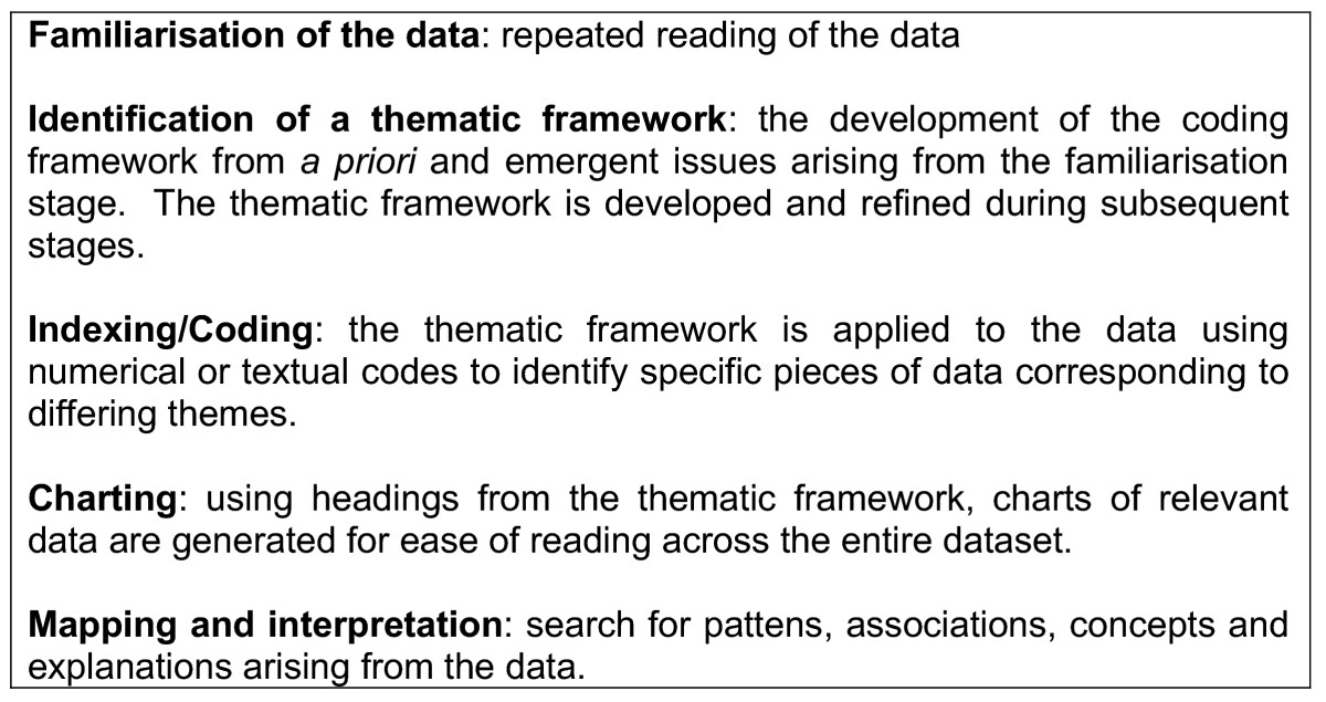 https://static-content.springer.com/image/art%3A10.1186%2F1471-2296-6-39/MediaObjects/12875_2005_Article_118_Fig2_HTML.jpg