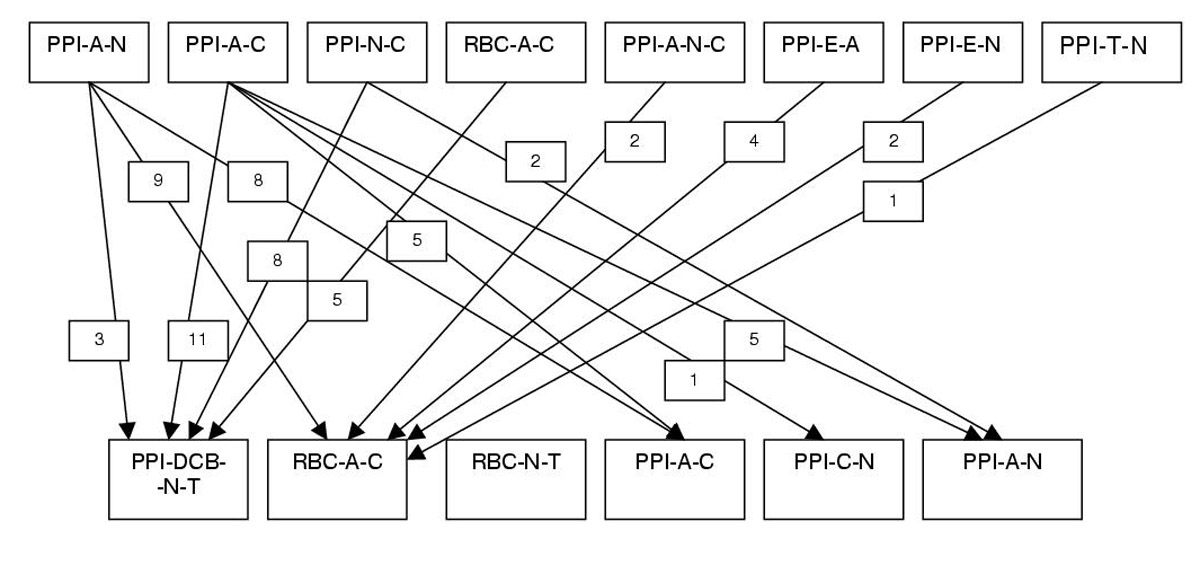 https://static-content.springer.com/image/art%3A10.1186%2F1471-230X-1-7/MediaObjects/12876_2001_Article_7_Fig1_HTML.jpg