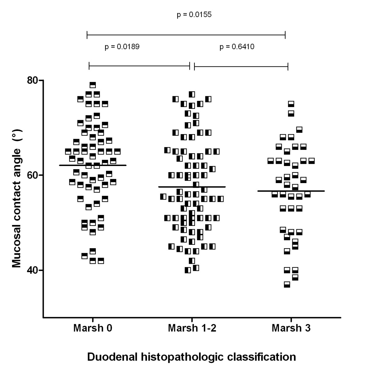 https://static-content.springer.com/image/art%3A10.1186%2F1471-230X-11-119/MediaObjects/12876_2011_Article_652_Fig3_HTML.jpg