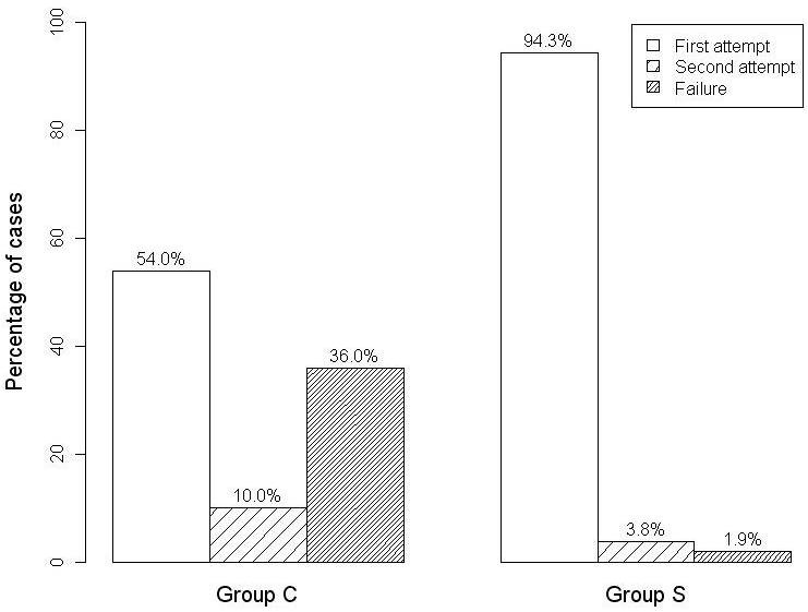 https://static-content.springer.com/image/art%3A10.1186%2F1471-230X-12-99/MediaObjects/12876_2012_Article_763_Fig3_HTML.jpg