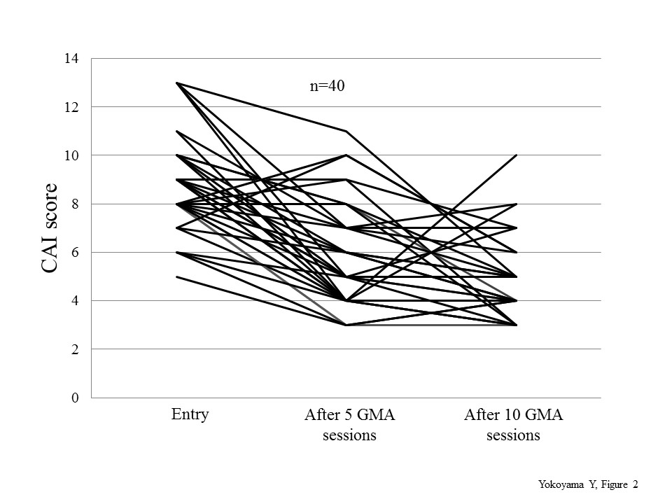https://static-content.springer.com/image/art%3A10.1186%2F1471-230X-13-27/MediaObjects/12876_2012_Article_885_Fig2_HTML.jpg