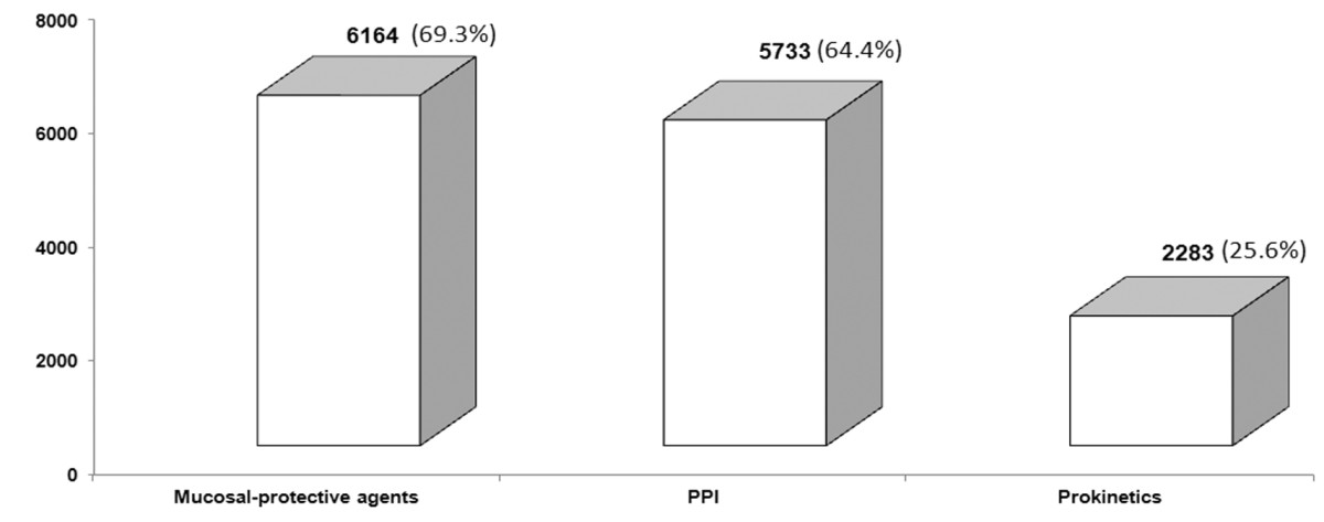 https://static-content.springer.com/image/art%3A10.1186%2F1471-230X-14-21/MediaObjects/12876_2013_Article_1053_Fig2_HTML.jpg