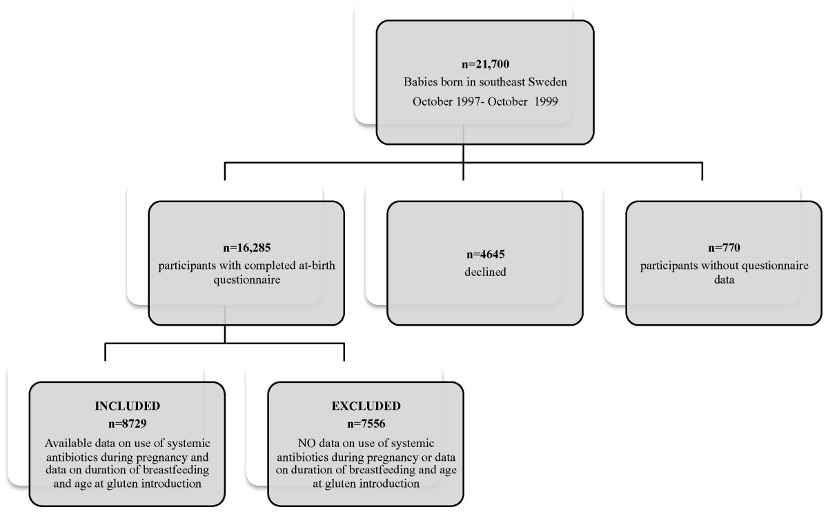 https://static-content.springer.com/image/art%3A10.1186%2F1471-230X-14-75/MediaObjects/12876_2013_Article_1099_Fig1_HTML.jpg