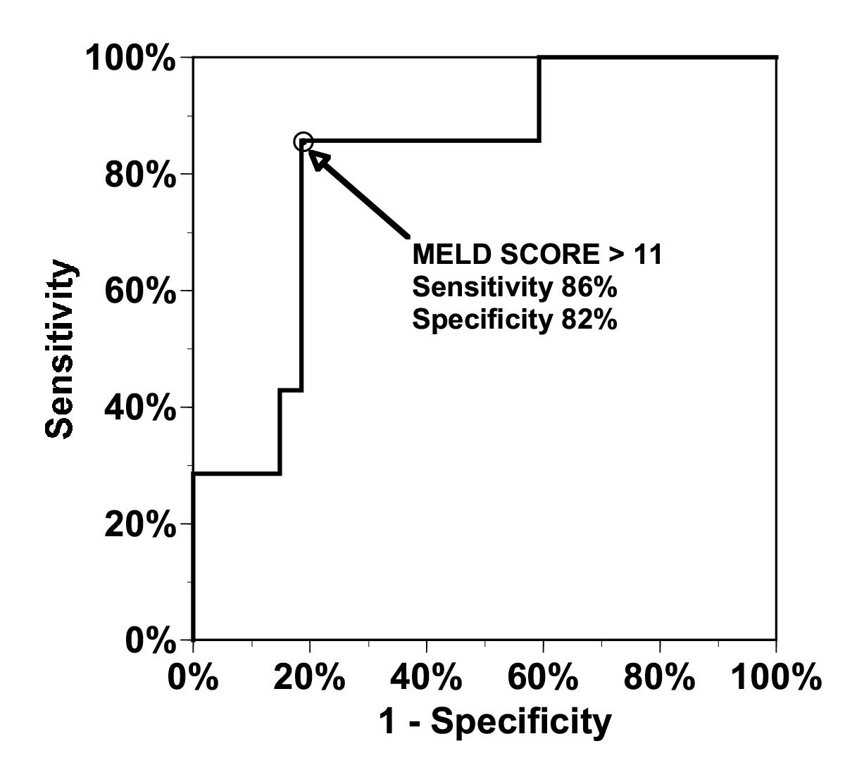https://static-content.springer.com/image/art%3A10.1186%2F1471-230X-2-2/MediaObjects/12876_2001_Article_16_Fig1_HTML.jpg