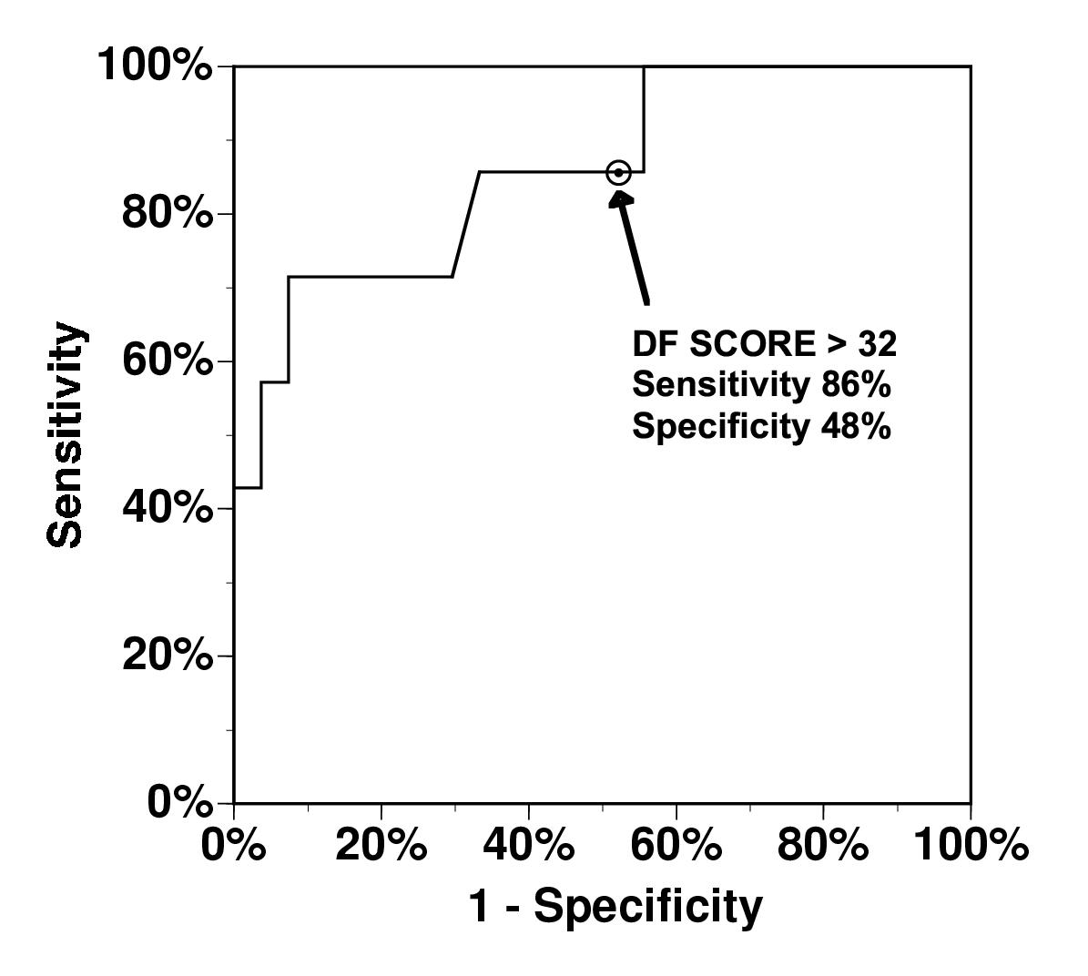 https://static-content.springer.com/image/art%3A10.1186%2F1471-230X-2-2/MediaObjects/12876_2001_Article_16_Fig2_HTML.jpg