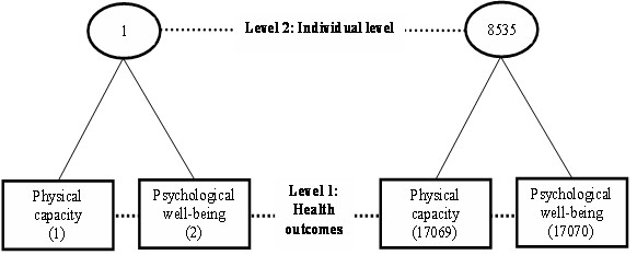 https://static-content.springer.com/image/art%3A10.1186%2F1471-2318-10-7/MediaObjects/12877_2009_Article_296_Fig1_HTML.jpg