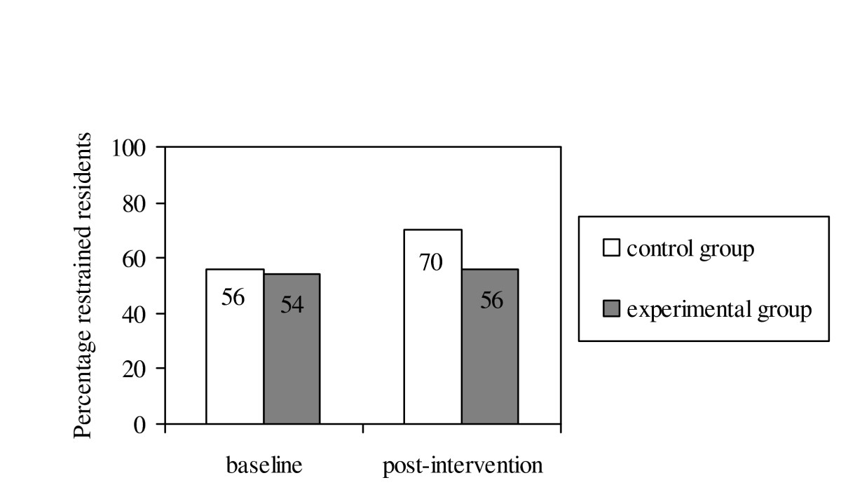 https://static-content.springer.com/image/art%3A10.1186%2F1471-2318-6-17/MediaObjects/12877_2006_Article_63_Fig1_HTML.jpg