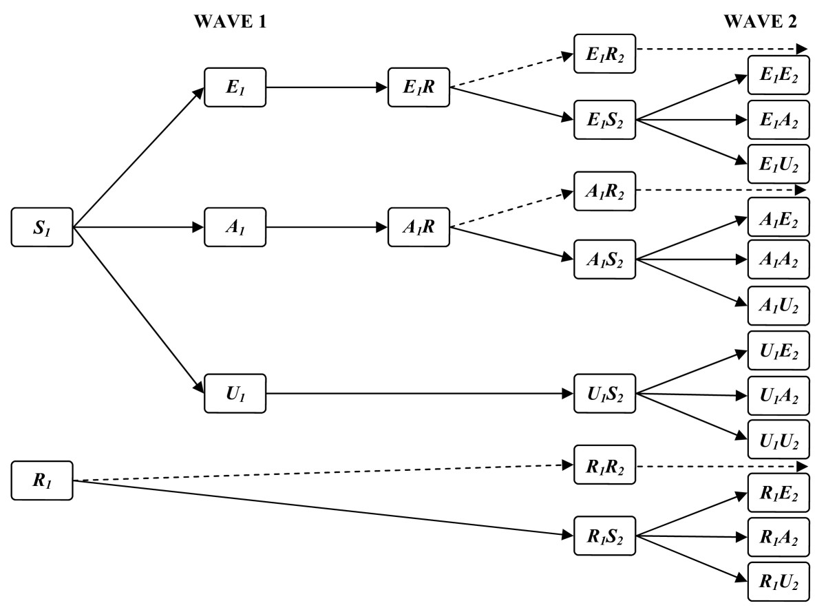 https://static-content.springer.com/image/art%3A10.1186%2F1471-2334-10-128/MediaObjects/12879_2009_Article_1108_Fig1_HTML.jpg
