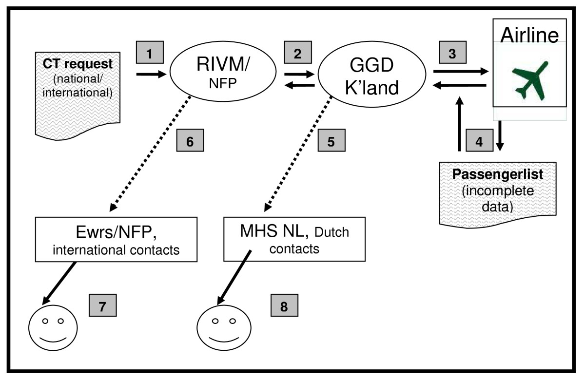 https://static-content.springer.com/image/art%3A10.1186%2F1471-2334-11-355/MediaObjects/12879_2011_Article_1682_Fig1_HTML.jpg