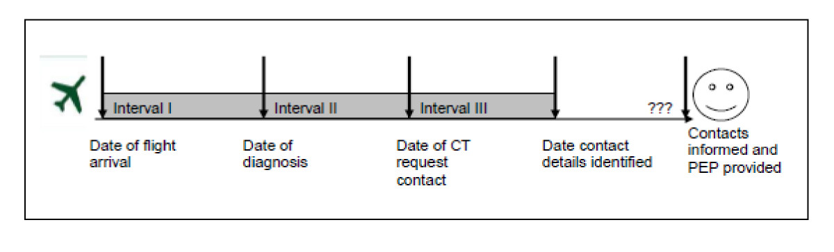 https://static-content.springer.com/image/art%3A10.1186%2F1471-2334-11-355/MediaObjects/12879_2011_Article_1682_Fig2_HTML.jpg