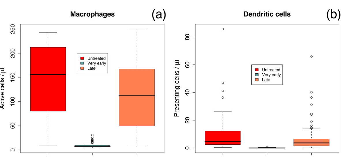 https://static-content.springer.com/image/art%3A10.1186%2F1471-2334-11-56/MediaObjects/12879_2010_Article_1396_Fig4_HTML.jpg