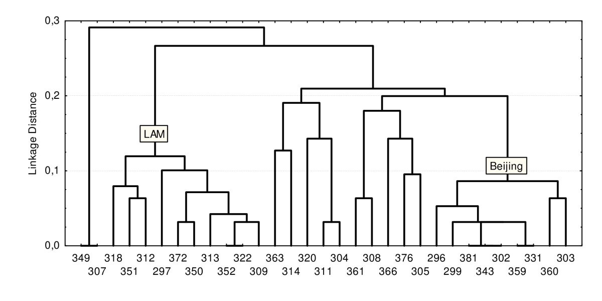 https://static-content.springer.com/image/art%3A10.1186%2F1471-2334-11-77/MediaObjects/12879_2010_Article_1421_Fig3_HTML.jpg