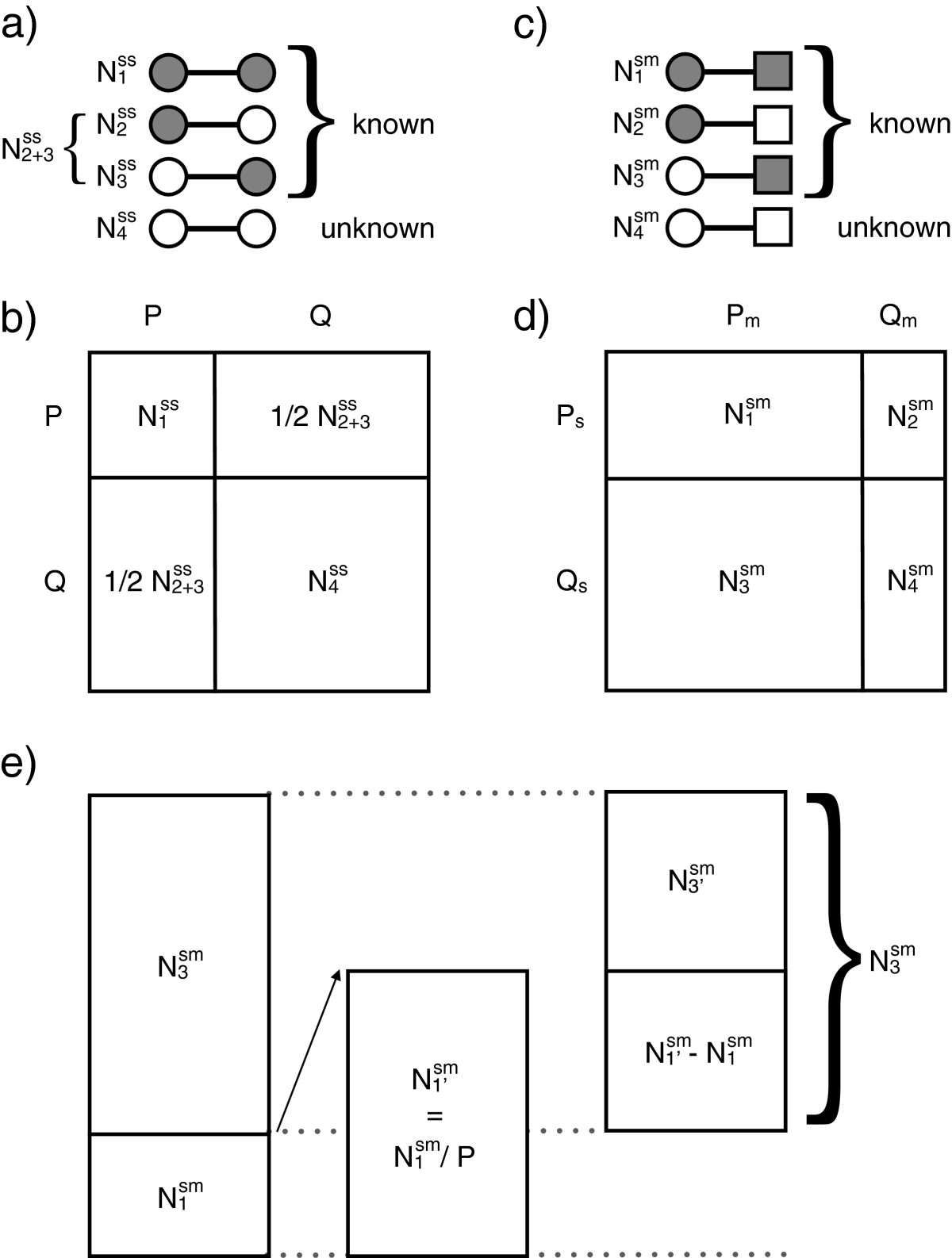 https://static-content.springer.com/image/art%3A10.1186%2F1471-2334-14-136/MediaObjects/12879_2013_Article_4175_Fig1_HTML.jpg