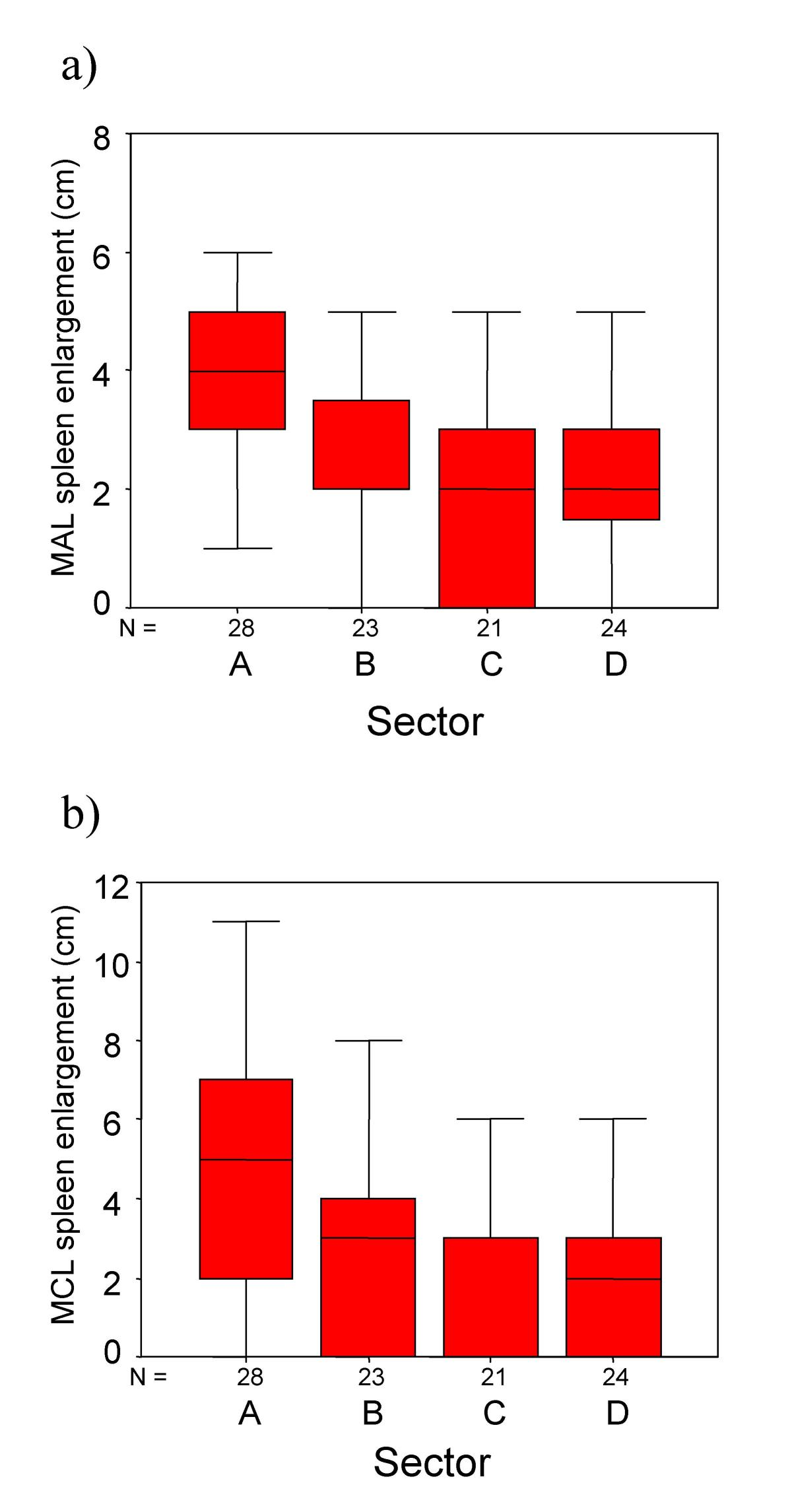 https://static-content.springer.com/image/art%3A10.1186%2F1471-2334-4-13/MediaObjects/12879_2003_Article_98_Fig5_HTML.jpg