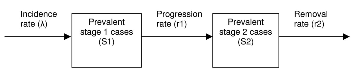 https://static-content.springer.com/image/art%3A10.1186%2F1471-2334-8-16/MediaObjects/12879_2007_Article_607_Fig1_HTML.jpg