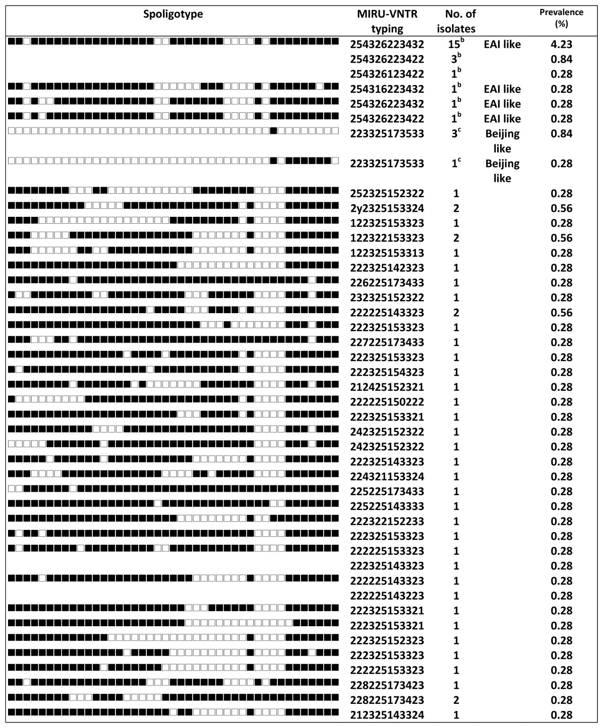 https://static-content.springer.com/image/art%3A10.1186%2F1471-2334-8-170/MediaObjects/12879_2008_Article_761_Fig2_HTML.jpg