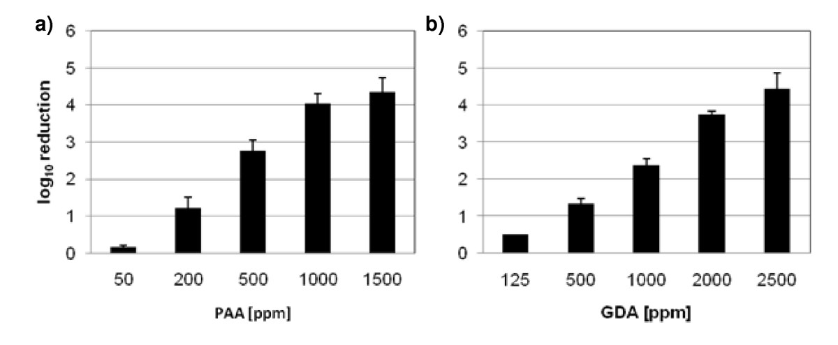 https://static-content.springer.com/image/art%3A10.1186%2F1471-2334-9-107/MediaObjects/12879_2009_Article_872_Fig1_HTML.jpg