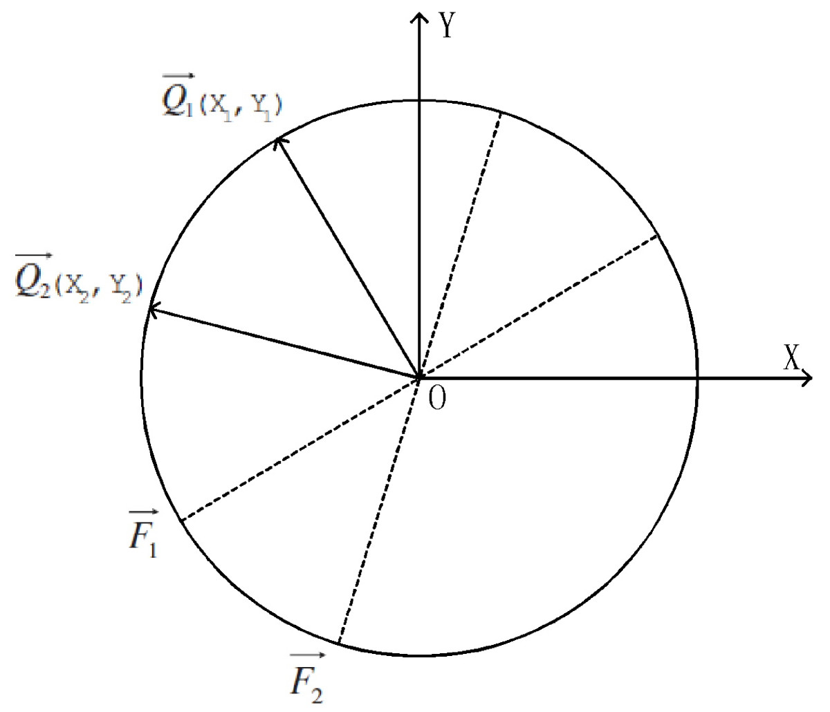 https://static-content.springer.com/image/art%3A10.1186%2F1471-2342-10-12/MediaObjects/12880_2009_Article_89_Fig9_HTML.jpg