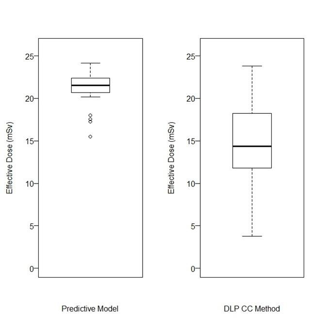 https://static-content.springer.com/image/art%3A10.1186%2F1471-2342-11-20/MediaObjects/12880_2011_Article_124_Fig2_HTML.jpg