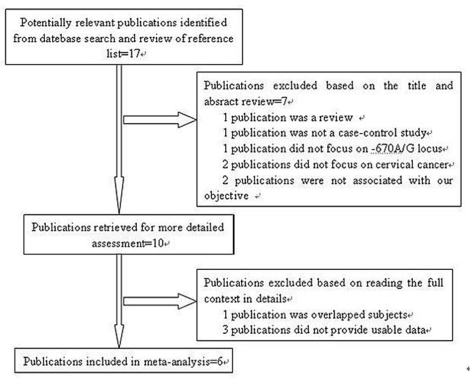 https://static-content.springer.com/image/art%3A10.1186%2F1471-2350-14-71/MediaObjects/12881_2012_Article_1107_Fig1_HTML.jpg