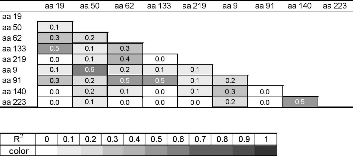https://static-content.springer.com/image/art%3A10.1186%2F1471-2350-8-15/MediaObjects/12881_2006_Article_209_Fig1_HTML.jpg