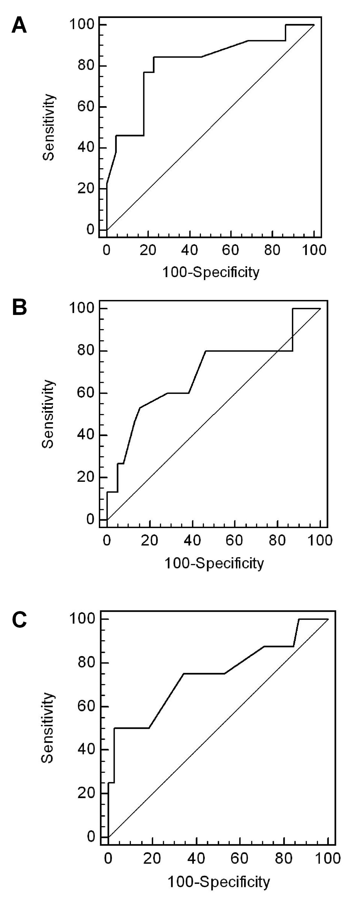https://static-content.springer.com/image/art%3A10.1186%2F1471-2369-13-139/MediaObjects/12882_2012_Article_404_Fig3_HTML.jpg