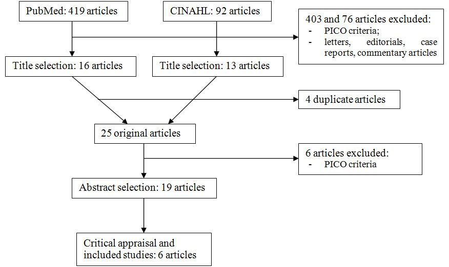 https://static-content.springer.com/image/art%3A10.1186%2F1471-2369-14-129/MediaObjects/12882_2012_Article_552_Fig1_HTML.jpg