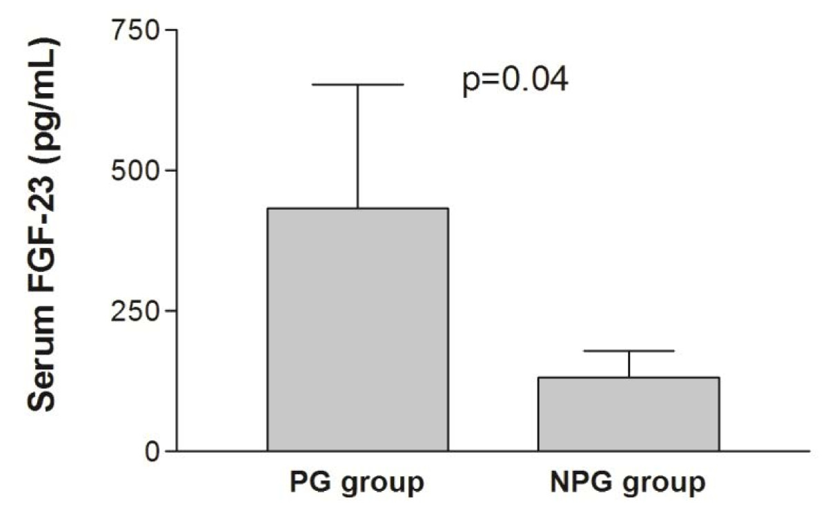 https://static-content.springer.com/image/art%3A10.1186%2F1471-2369-14-241/MediaObjects/12882_2013_Article_927_Fig1_HTML.jpg