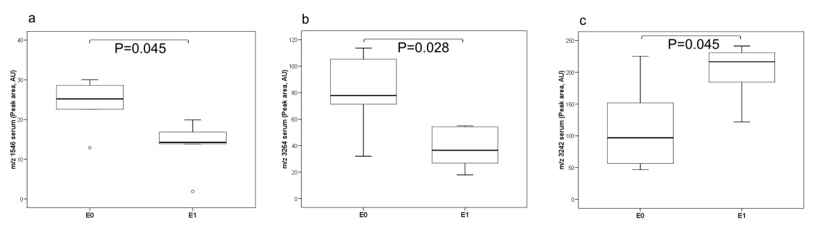 https://static-content.springer.com/image/art%3A10.1186%2F1471-2369-14-82/MediaObjects/12882_2012_Article_513_Fig3_HTML.jpg