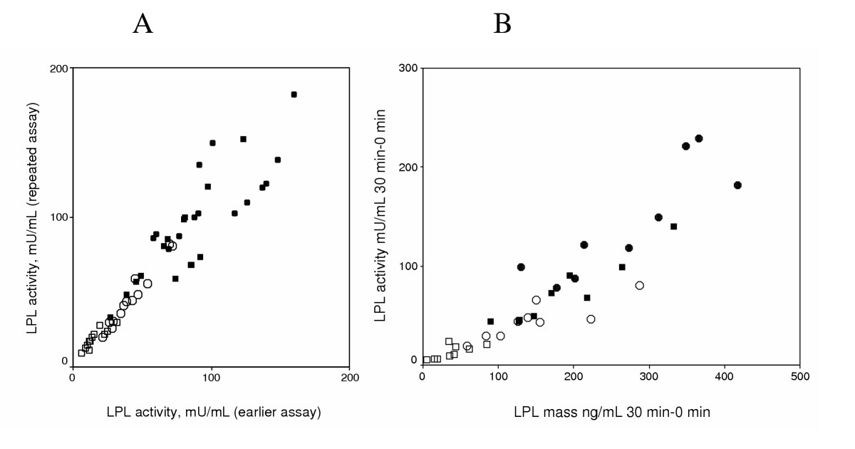 https://static-content.springer.com/image/art%3A10.1186%2F1471-2369-5-17/MediaObjects/12882_2004_Article_40_Fig2_HTML.jpg