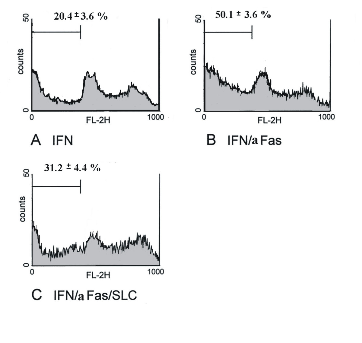 https://static-content.springer.com/image/art%3A10.1186%2F1471-2369-5-8/MediaObjects/12882_2004_Article_31_Fig4_HTML.jpg