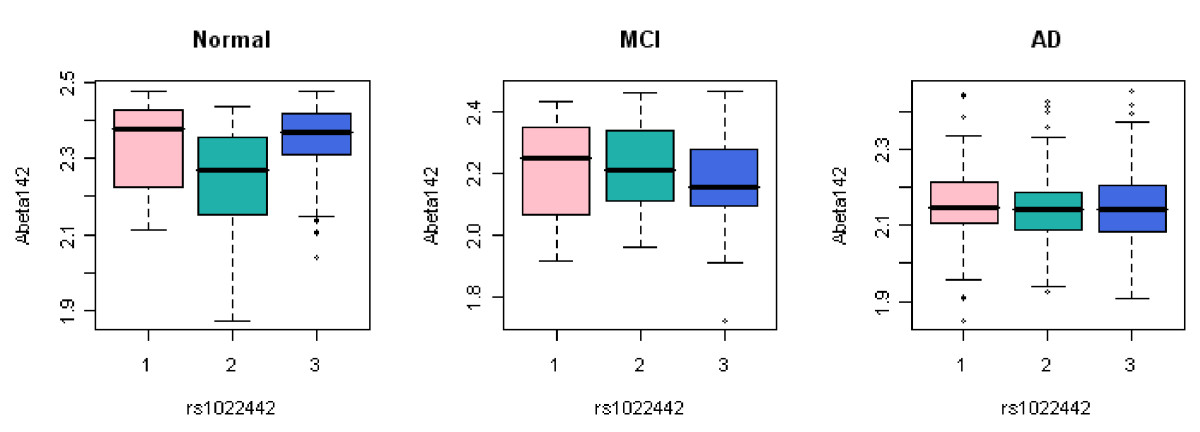 https://static-content.springer.com/image/art%3A10.1186%2F1471-2377-10-90/MediaObjects/12883_2010_Article_371_Fig5_HTML.jpg